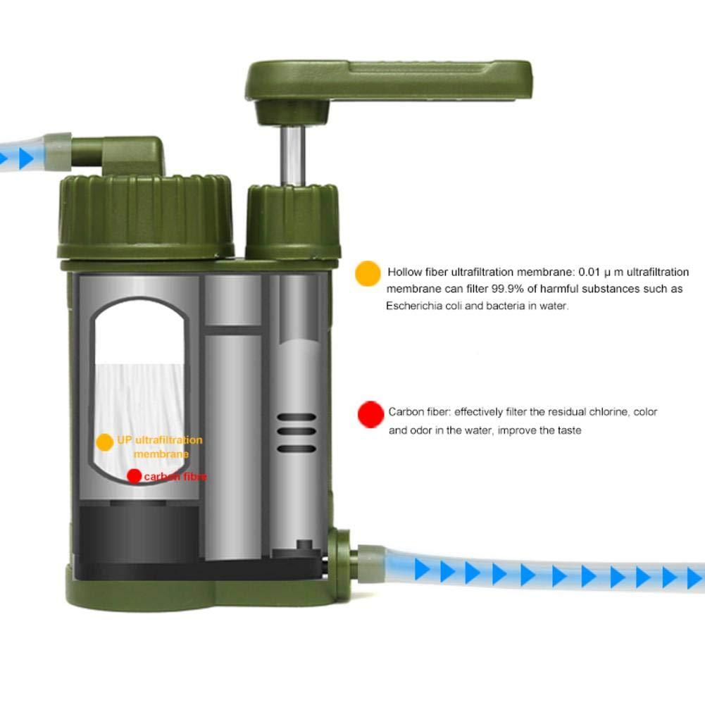 Qazxsw Portátil De Agua Al Aire Libre Que Acampa Purificador ...