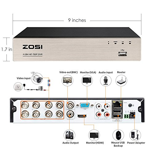 ZOSI 8Channel Surveillance Video Recorders 1080N/720P 4-in-1 HD-TVI Standalone CCTV Security DVR System For 720P,1080P Security Cameras,Motion Detection,Easy Remote Access(NO Hard Drive)