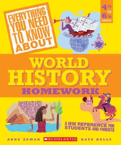 Everything You Need To Know About World History Homeworkの詳細を見る