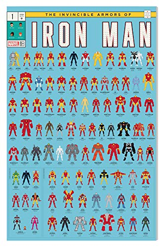 Pop Chart Lab The Invincible Armors of Iron Man