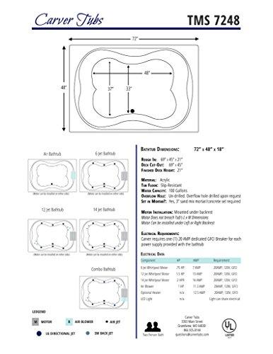 Carver Tubs - TMS7248 - Heated 12 Jet Whirlpool - 72