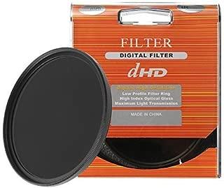 Fotga 58mm Infrared Infra-red IR Pass X-Ray 650nm Lens Filter for Sony Nikon Canon Pentax Olympus Leica Samsung Fujifilm DSLR Camera