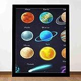 Mural decorativo impreso a mano Cosmos Stars Planetas Galaxy Icons Set Decoración de pared de oficina en casa