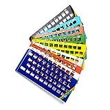 Cubierta de Placa Frontal (Metall) Compatible con Sinclair ZX Spectrum 16 / 48k, Alle Farben:Metallic