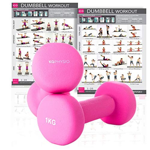 KG Physio Pesi Palestra in Casa Fitness e Palestra Manubri e Pesi Fitness Pesi per Palestra Manubrio (Set di 2) 1-10kg Poster di Allenamento Incluso (1kg)
