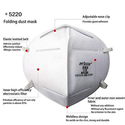 Kaliya Maschera anti inquinamento, filtro FFP2 95% batteri Anti PM2.5 Protezione contro polveri sottili, nebbie e agenti inquinanti presenti nell'aria Unisex