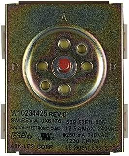 ForeverPRO 74005790 Light Indicator for Jenn-Air Cooktop 895172 AH20835... Red