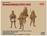 ICM 1/35 ドイツ歩兵 1939-1942 プラモデル 35639