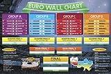 Fußball - Europameisterschaft 2012 - Wandtabelle EM Polen