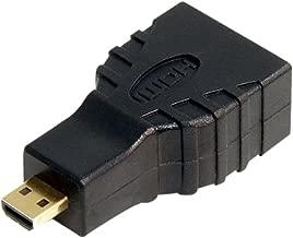 Caxico 2PCS HDMI to Micro HDMI F/M Adapter