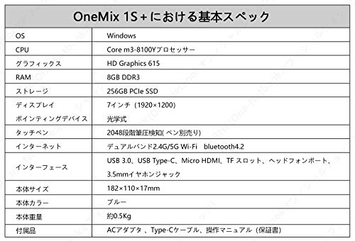 51gg3dxp6hL-エンジニア向けUMPC「One-Netbook A1」は10月22日にリリース予定
