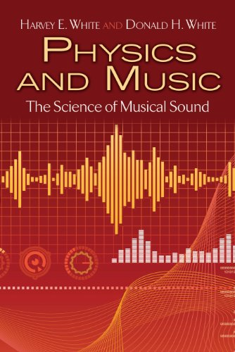 Physics and Music: The Science of M…
