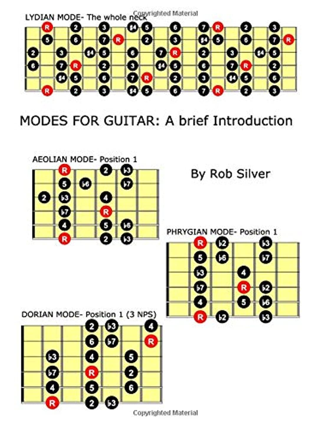 あそこ一時停止クーポンMODES FOR GUITAR: A brief introduction