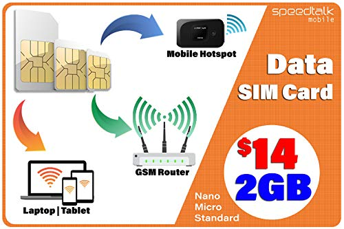 4G LTE Data Only SIM Card – USA Nationwide Domestic and International Roaming – Choose from 1GB 2GB 3GB – 30 Days No Contract Service (2 GB)