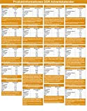 DDR Adventskalender mit Ost Spezialitäten - 7