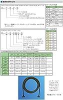 沖電線(OKI) カメラリンクケーブル(Camera Link) CL-KS-MS-070 (7m)