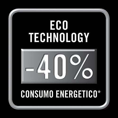 Imetec EcoExtreme PRO C2-200 Aspirapolvere Senza