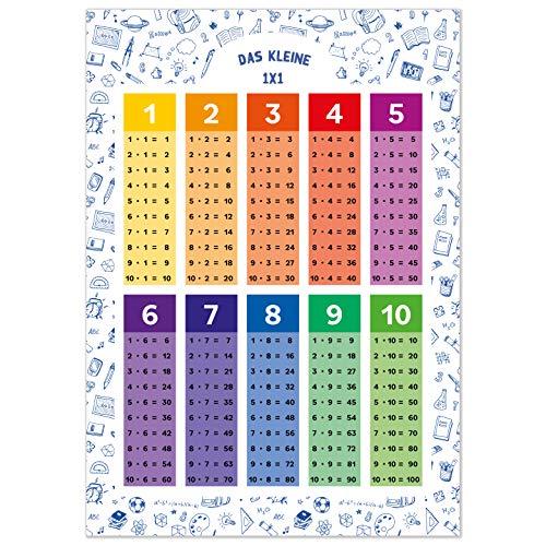 kizibi® 1x1 Poster, Einmaleins Trainer für Kinder, Lernposter DIN A2 Mathematik für die Grundschule, das kleine Einmaleins