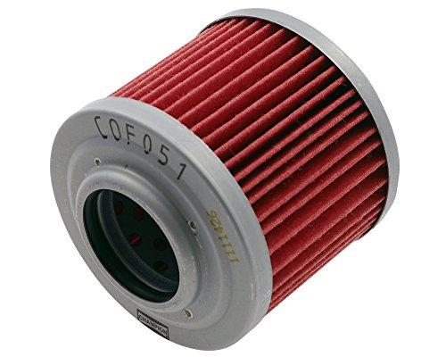 Ölfilter Champion X 305/COF051 für MZ/MuZ SM 125 2004-2008