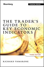 The Trader's Guide to Key Economic Indicators