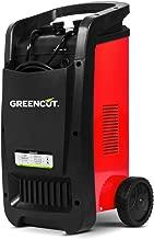 Amazon.es: Greencut