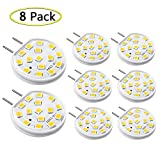 G8 LED Bulb Dimmable 3W Mini Thin Puck Light Bulbs Equivalent to 20W-25W T4 G8 Bi-Pin Base Halogen Bulb, 120V Warm White 3000K G8 Bulb for Under Counter Kitchen Lighting, Under Cabinet Light (8 Pack)