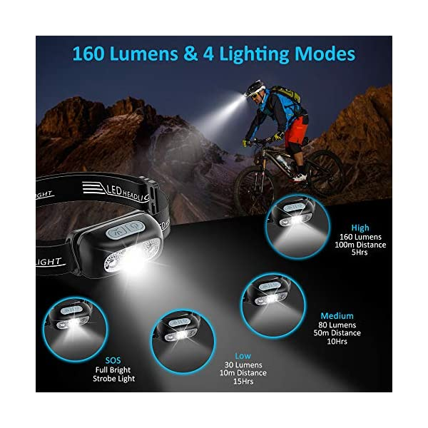 Cocoda Linterna Frontal, LED USB Recargable Linterna Cabeza con 4 Modes de Luz, Sensor de Movimiento, 160 Lúmenes… 2