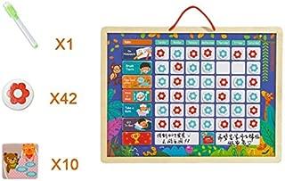 Best kids wooden calendar Reviews