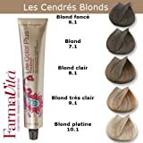 Coloration cheveux FarmaVita - Tons Cendrés Blonds Blond clair cendré 8.1