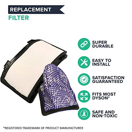 Think Crucial Replacement for Dyson Pre Filter & Post Filter Fits 360 Eye Robo Robotic Vacuum, Washable & Reusable