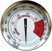 Music City Metals 00745 Heat Indicator Replacement for Gas Grill Model Kitchen Aid 720-0745