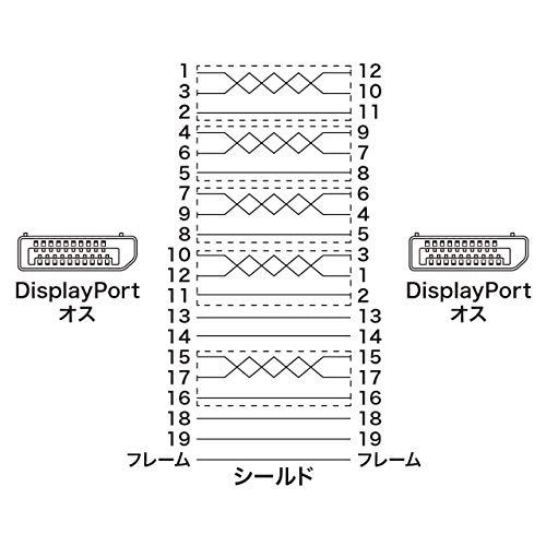 SANWASUPPLY(サンワサプライ)『KC-DP2K』