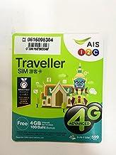 AIS Thailand Traveller SIM cards 30 GB non-stop internet for 15 days