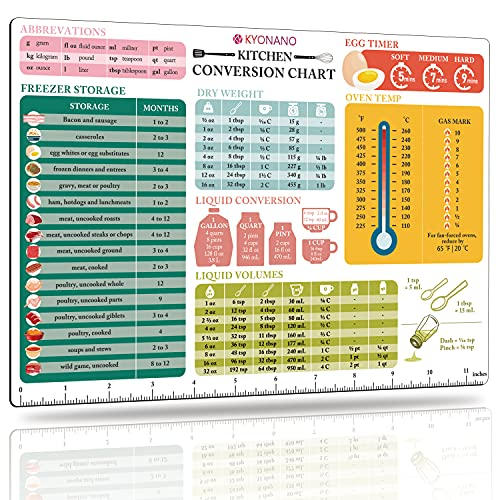 KYONANO Kitchen Conversion Chart Magnet - Large Size 11.81' x 8.27' - Convert Volume Weight Celsius Fahrenheit Imperial & Metric Units, Freezer Storage Time - Recipe Cooking & Baking Tools Cookbook