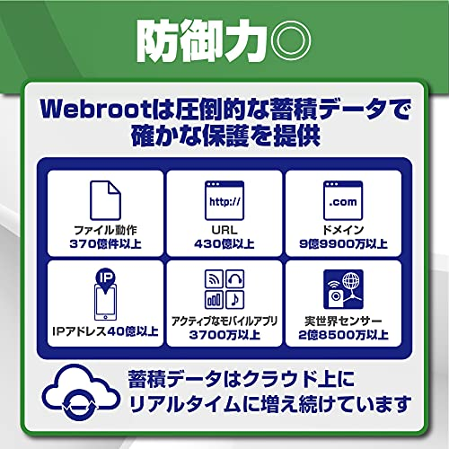 WEBROOT『SecureAnywhereインターネットセキュリティプラス』