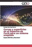 Curvas y superficies en el Espectro de Fucik para un sistema acoplado: Casos Dirichlet y Neumann
