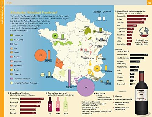 Baedeker Reiseführer Frankreich: mit großer Reisekarte - 5