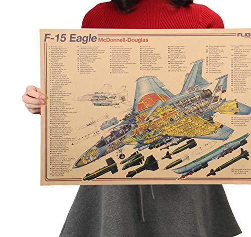 Suwhao Luchtvaartuig Structurele Poster Adornment Vliegtuig Ontwerp Tekeningen Kraft Papier Woonkamer Decoratieve Schilderij Muurstickers