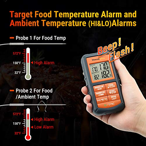 ThermoPro TP-08 Digital Wireless Remote Meat Food Thermometer with Dual Probe