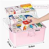 Zhangmeiren Preparazione Kit Farmaci Sfusi Gabinetto di Casa Medicina Multistrato Portatile Contenitore Serbatoio di Stoccaggio di Emergenza Medica (Color : Pink)