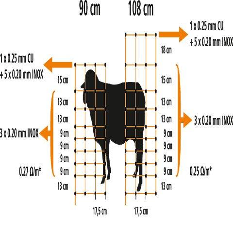 grüner mobiler Elektrozaun Weidezaun 108cm hoch bis 50m lang Zaun-Netz inkl. 14 Pfähle Hundezaun Gartenzaun Schafnetz Schafzaun flexibel Universal Hunde Garten Auslauf Gehege - 2