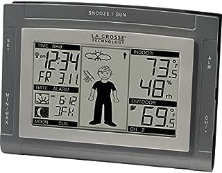 La Crosse Technology Ws-9611U-It-Cbp Wireless Weather Station With Sun/Moon & Advanced Forecast Icons
