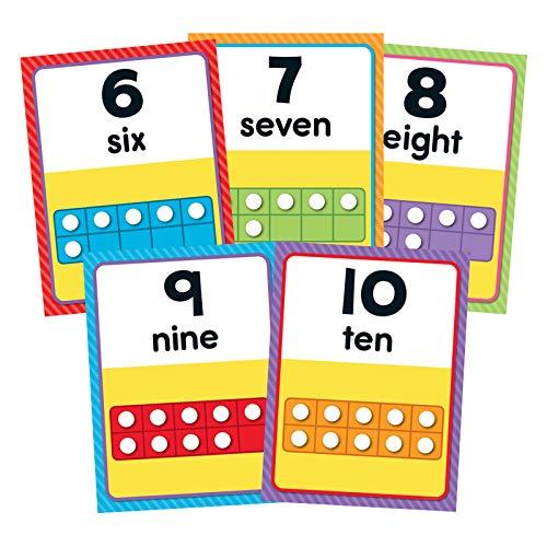 Carson Dellosa Numbers 0-20 Bulletin Board Set (110378) Photo #4