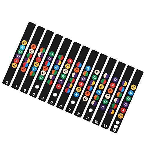 deYukiko Guitar Neck Fretboard Note Map Fret Sticker Lables Decals for Fingerboard
