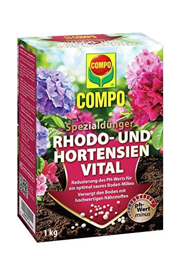 COMPO GmbH -  Compo Rhodo- und