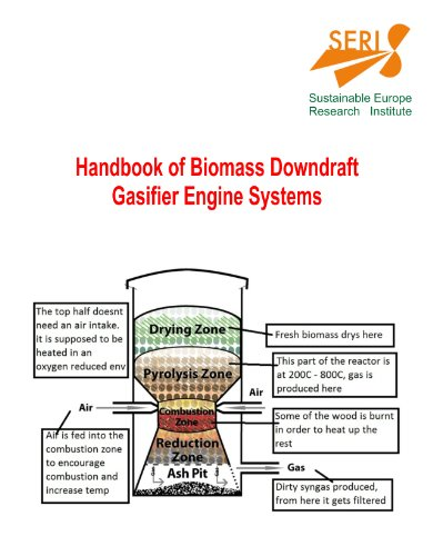 Handbook of Biomass Downdraft Gasifier Engine Systems by the Sustainable Europe Research Institute (SERI) [Student Loose Leaf Facsimile. Re-Imaged from Original for Greater Clarity.]