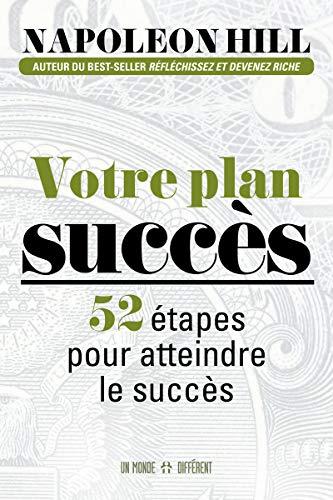 Ihr Erfolgsplan