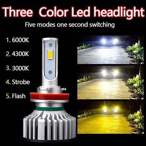 Anjing 9005 HB3/9006 HB4/9012 3 kleuren LED-gloeilampen voor autokoplampen, vervanging voor halogeenlicht, 6000 lm, 12 V, 140 W, 2 stuks