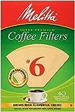 Melitta Cone Coffee...image