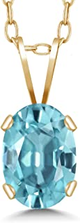 Gem Stone King 1.20 Ct Oval Blue Zircon 14K Yellow Gold Pendant With Chain